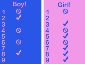 girl-vs-boy-checklist